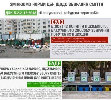 В Україні дозволили будувати багатоповерхівки без сміттєпроводів 14