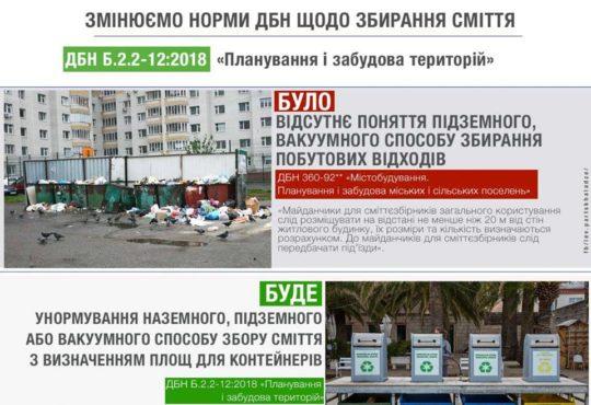 В Україні дозволили будувати багатоповерхівки без сміттєпроводів 4