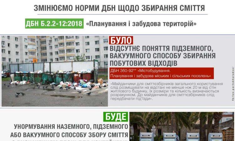 В Україні дозволили будувати багатоповерхівки без сміттєпроводів 1