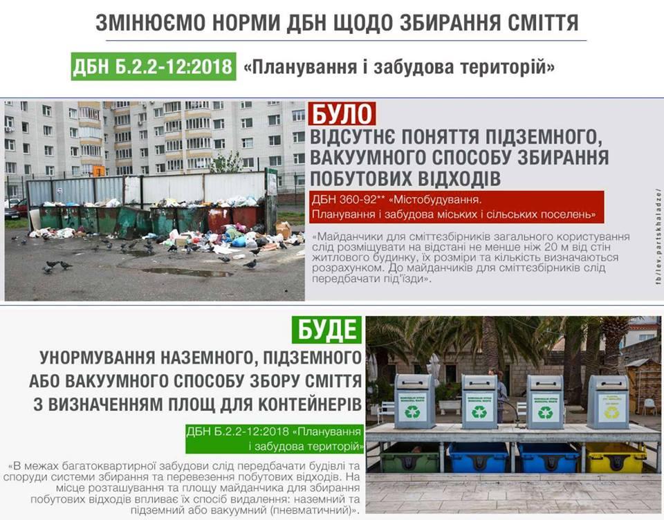 В Украине разрешили строить многоэтажки без мусоропроводов 7