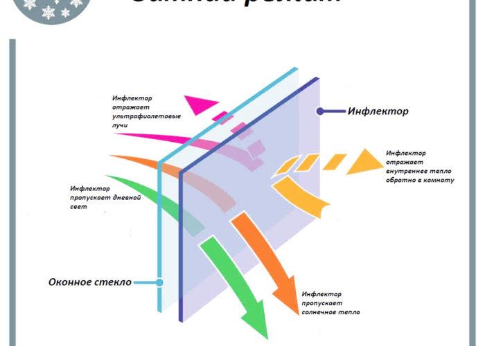 Революційні розробки космічного Агентства США в Україні 7
