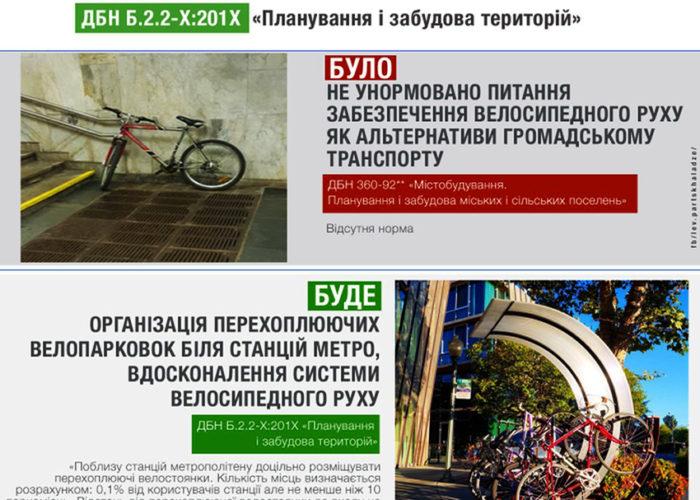 Новые строительные нормы и требования к застройщикам: кто остановит хаос на строительном рынке Украины 2