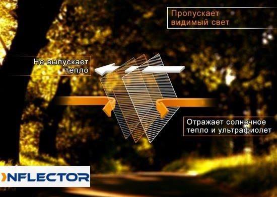 Революційні розробки космічного Агентства США в Україні 12