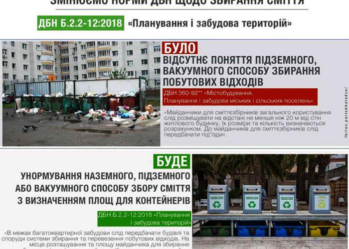 Нові будівельні норми і вимоги до забудовників: хто зупинить хаос на будівельному ринку України 3