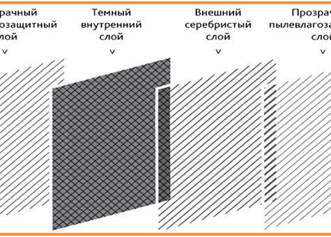 Революційні розробки космічного Агентства США в Україні 14