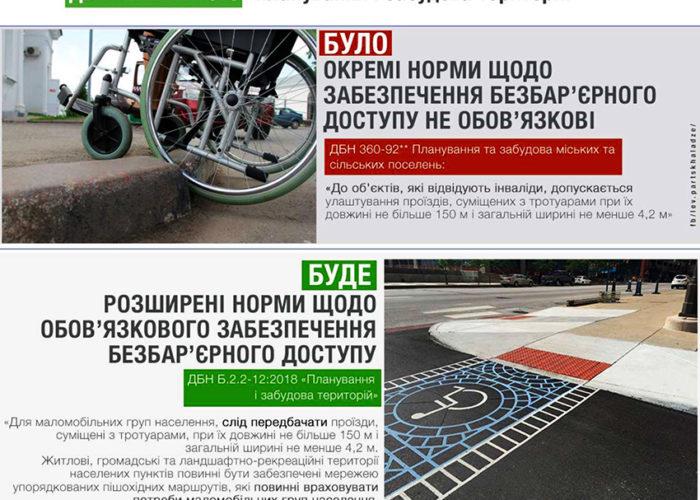 Нові будівельні норми і вимоги до забудовників: хто зупинить хаос на будівельному ринку України 4