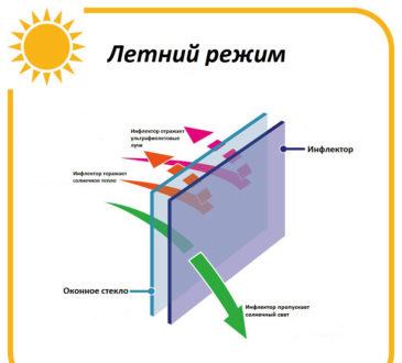 Революционные разработки космического Агентства США в Украине 3