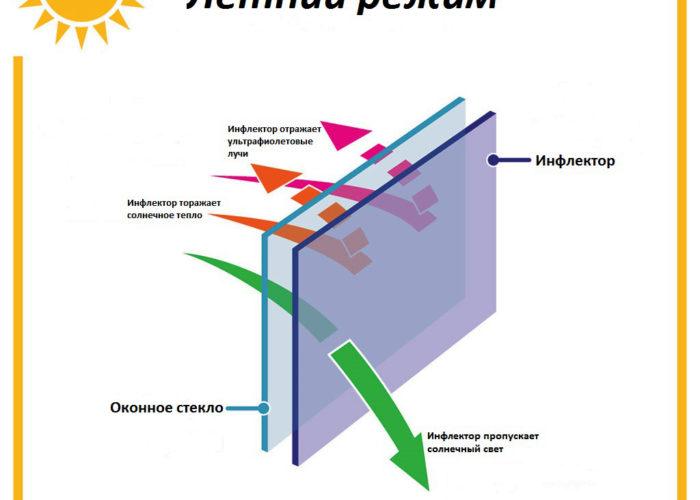 Революційні розробки космічного Агентства США в Україні 17