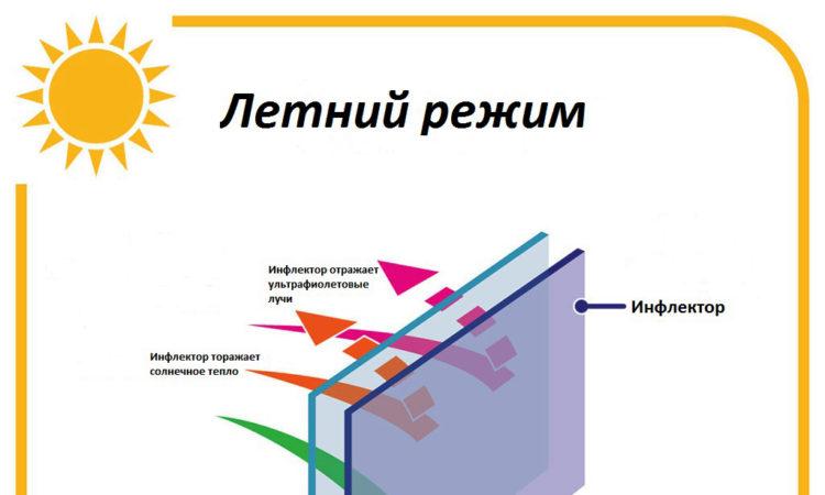 Революционные разработки космического Агентства США в Украине 1