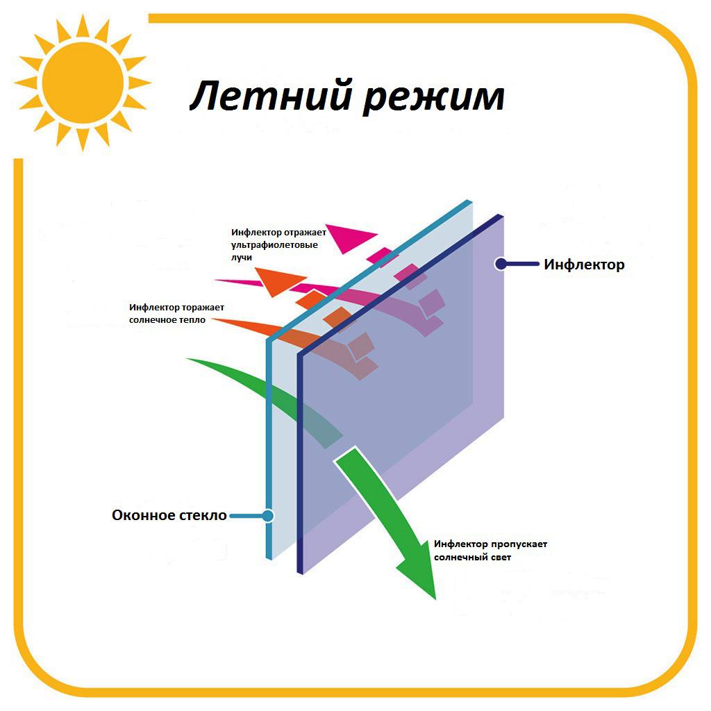 Революційні розробки космічного Агентства США в Україні 5