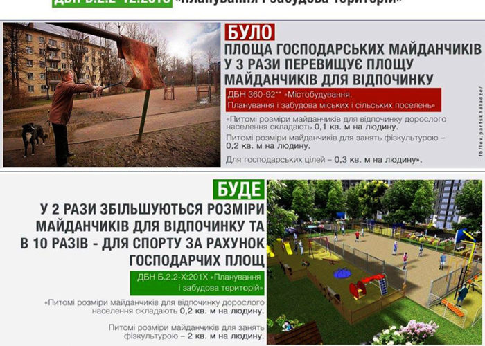 Нові будівельні норми і вимоги до забудовників: хто зупинить хаос на будівельному ринку України 5