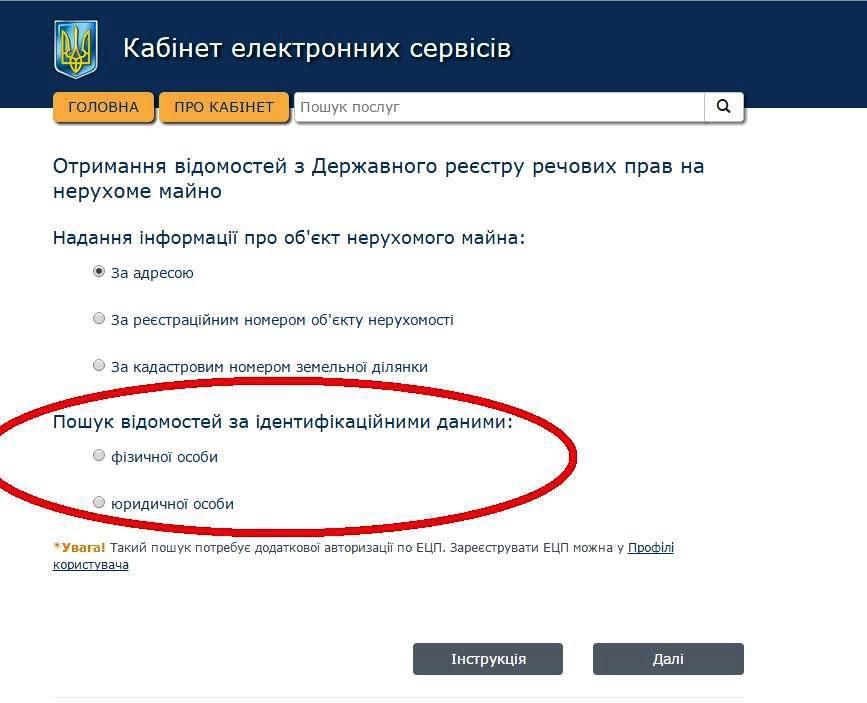 Як змінилася система реєстрації прав на нерухомість в Україні