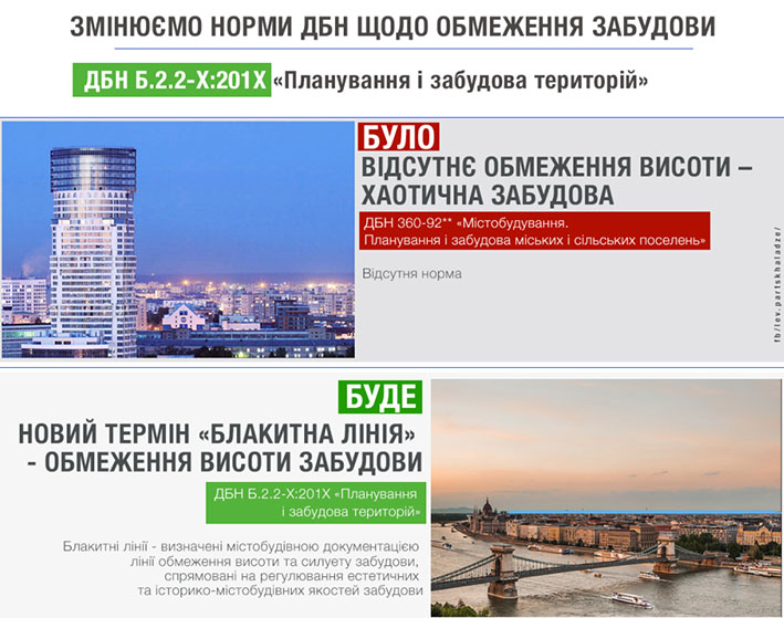 Щільність забудови в містах обмежать 7