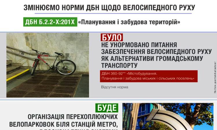 Новые строительные нормы и требования к застройщикам: кто остановит хаос на строительном рынке Украины 1