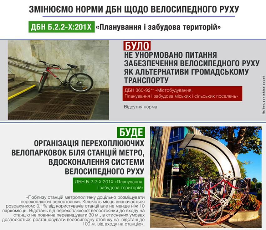 Нові будівельні норми і вимоги до забудовників: хто зупинить хаос на будівельному ринку України 7