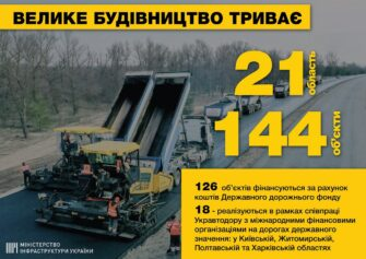 Большое строительство отчет (Велике будівництво звіт)