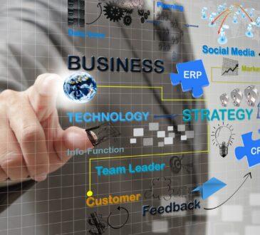Автоматизация бизнеса (Автоматизація бізнесу)