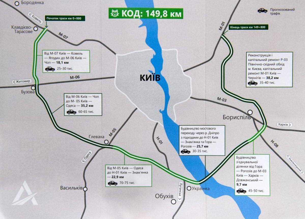 План Киевской обходной дороги (КОД)