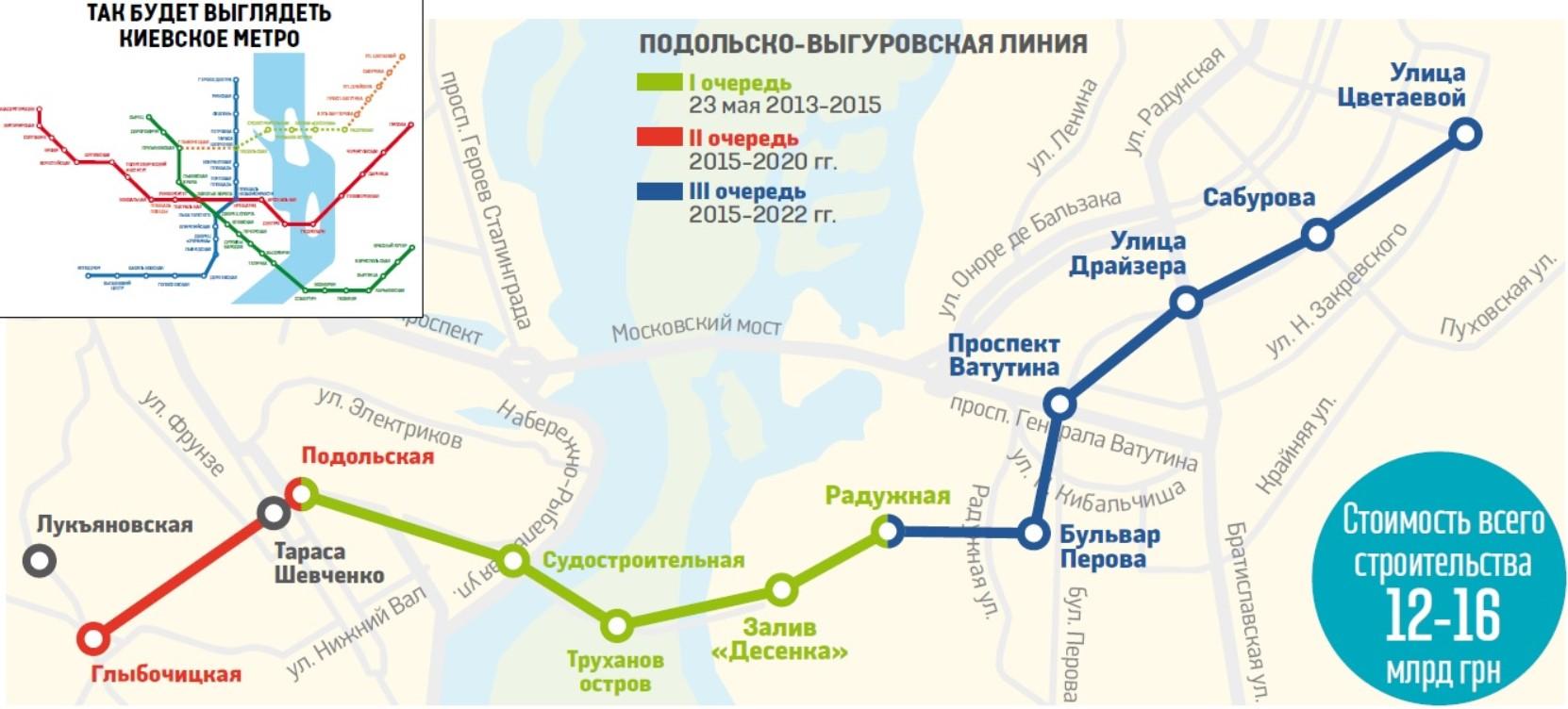 План линии метро на Троещину. План лінії метро на Троєщину