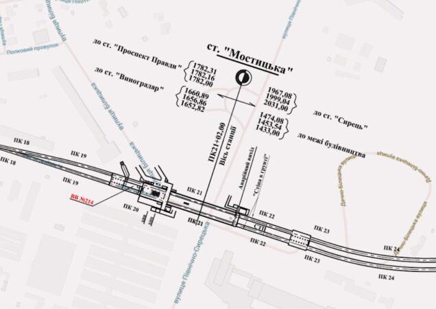План станции Мостицкая. План станції Мостицька
