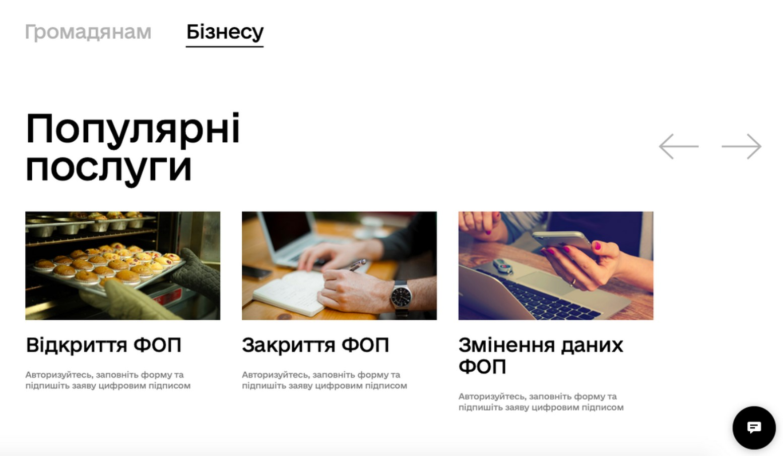 Платформа Дія.Бізнес