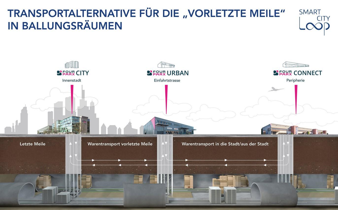 Smart-City тоннель в Гамбурге