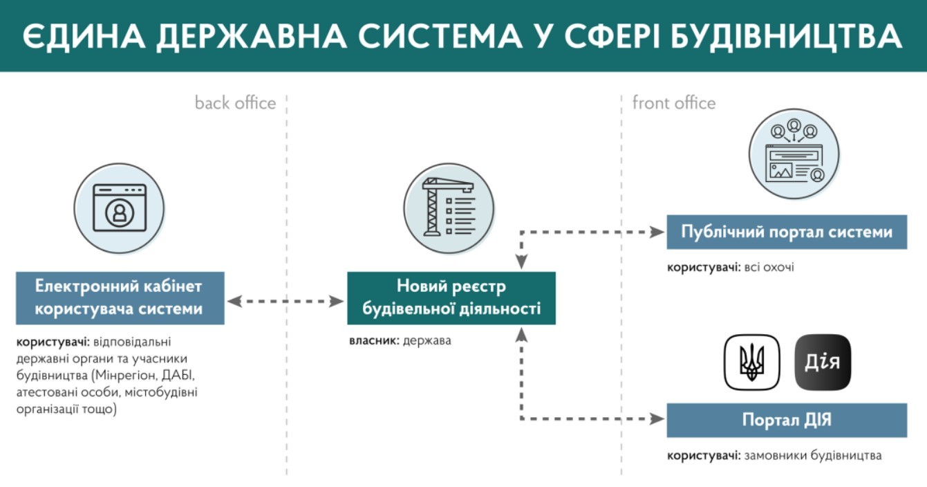 Е-система